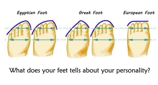 Foot Shape Meaning Foot Shape And Personality Helth
