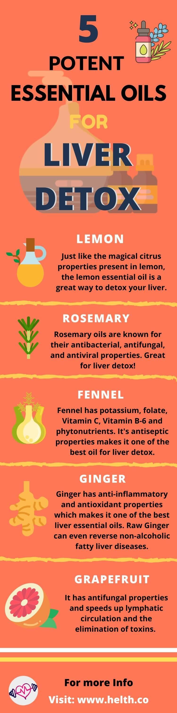 Potent Essential Oils for Liver Detox