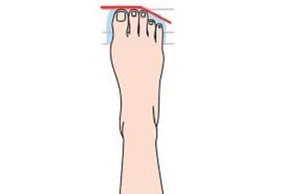Types of Feet Shapes and Their Meanings2